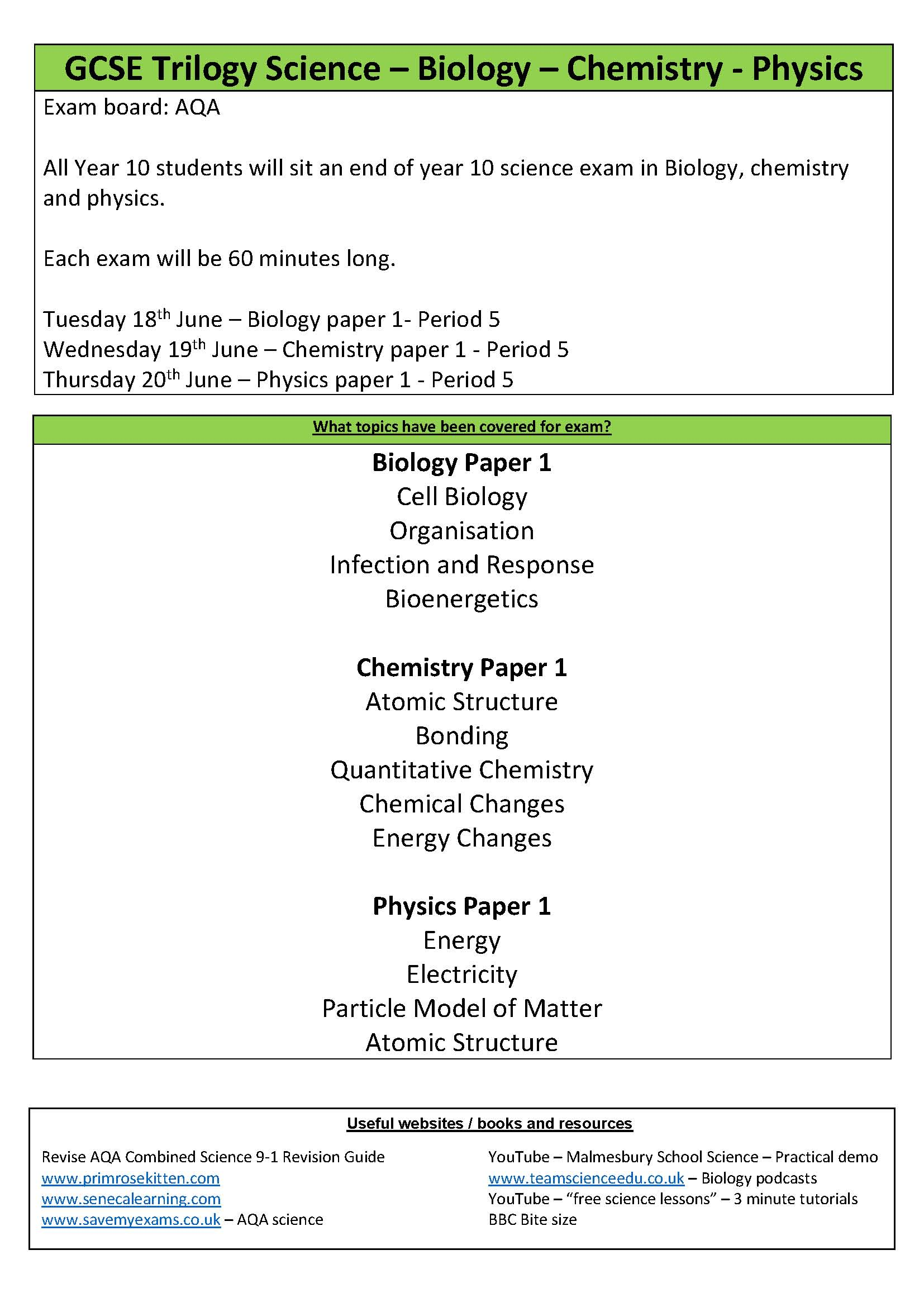 Year 10 revision document
